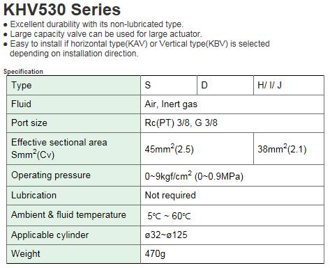 KCCPR 5Port Hand Valve KHV530 Series