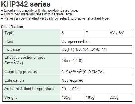 KCCPR 3Port Hand Push Pull Valve KHP342 Series