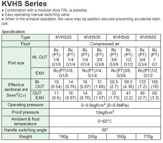 KCCPR Residual Pressure Exhaust Valve KVHS Series