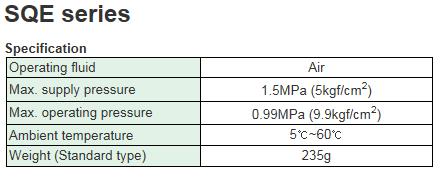 KCCPR Quick Exhaust Valve SQE Series