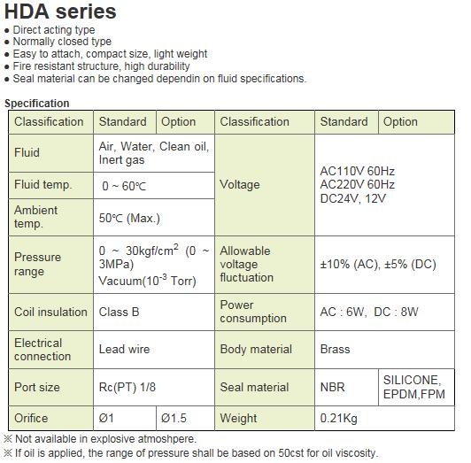 KCCPR Small Solenoid Valve HDA Series