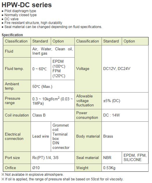 KCCPR 2Port Solenoid Valve HPW-DC Series