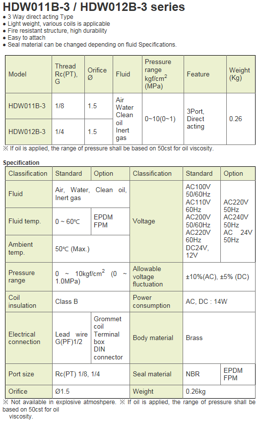 KCCPR 3Port Solenoid Valve HDW011B~012B-3 Series