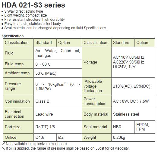 KCCPR 3Port SUS Solenoid Valve HDA 021-S3 Series