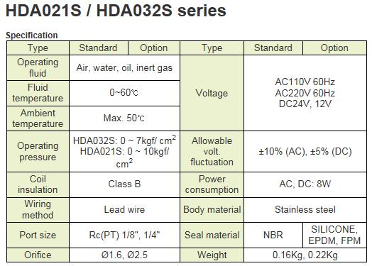 KCCPR SUS Solenoid Valve HDA-S Series
