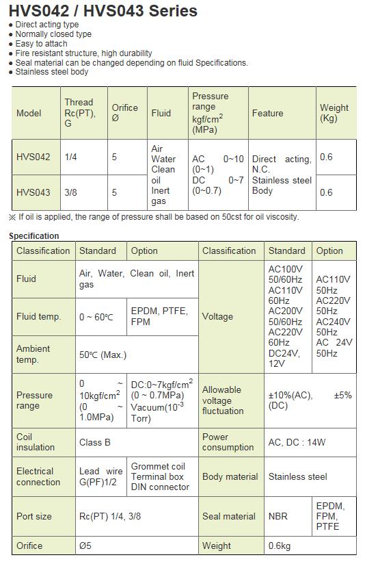 KCCPR SUS Solenoid Valve HVS Series
