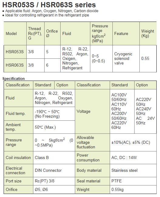 KCCPR Cryogenic Solenoid Valve HSR-S Series