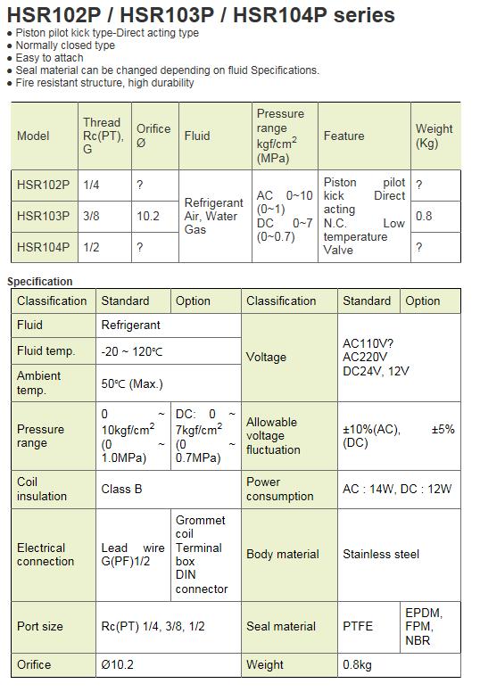 KCCPR Cryogenic Solenoid Valve HSR-P Series