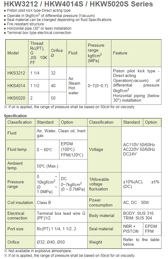 KCCPR 2 Port SUS PistonPilot Kick Direct Acting Solenoid HKW3212S~HKW5020S Series