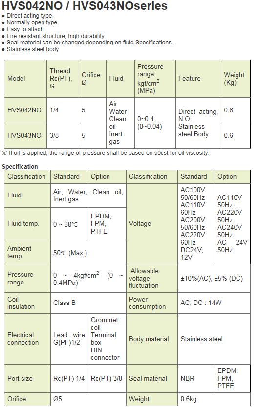 KCCPR 2 Port SUS Solenoid Valve HVS042NO/HVS043NO Series