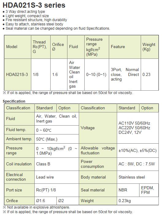 KCCPR 3 Port SUS Solenoid Valve HDA021S-3 Series