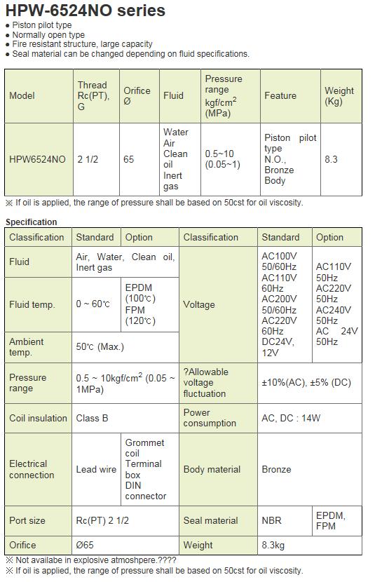 KCCPR 2 Port Solenoid Valve (Steam, Hot Water/N.C) HPW 6524NO Series