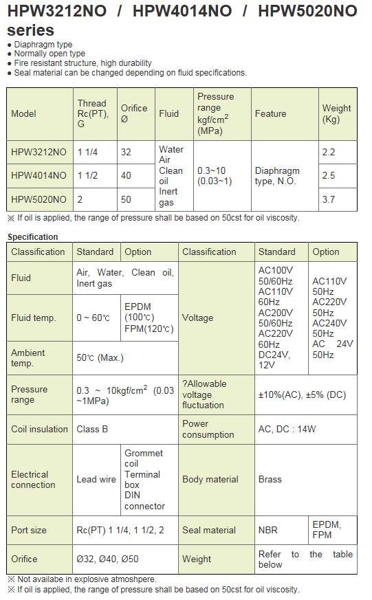 KCCPR 2 Port Solenoid Valve (Steam, Hot Water/N.C) HPW3212NO~HPW5020NO Series