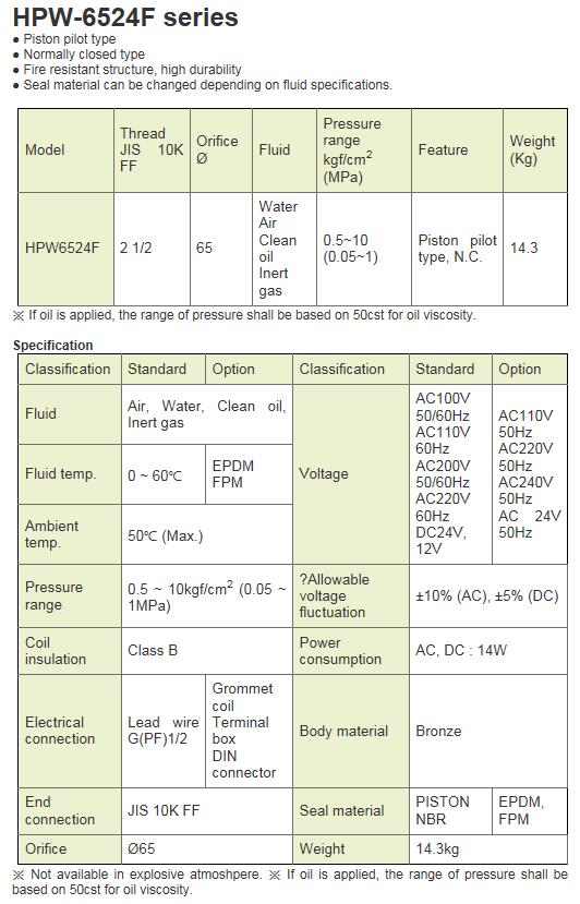 KCCPR 2 Port Solenoid Valve (Water, Air/N.C) HPW-6524F Series