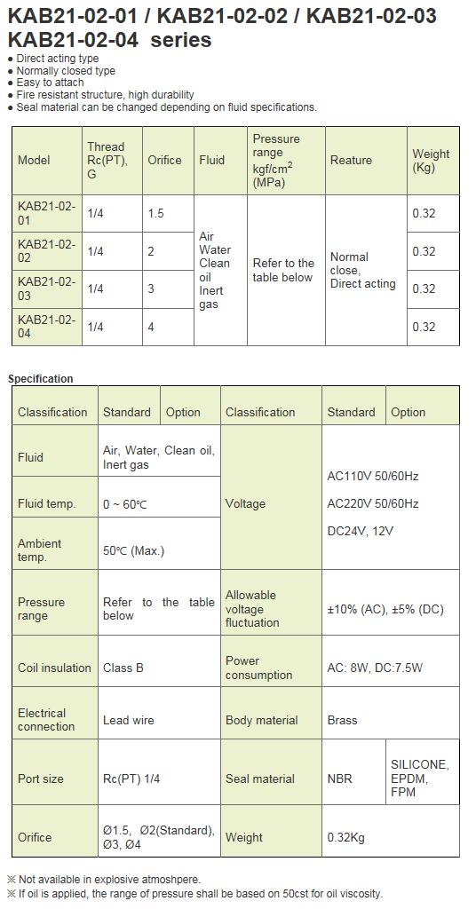 KCCPR Small Solenoid Valve KAB21 Series
