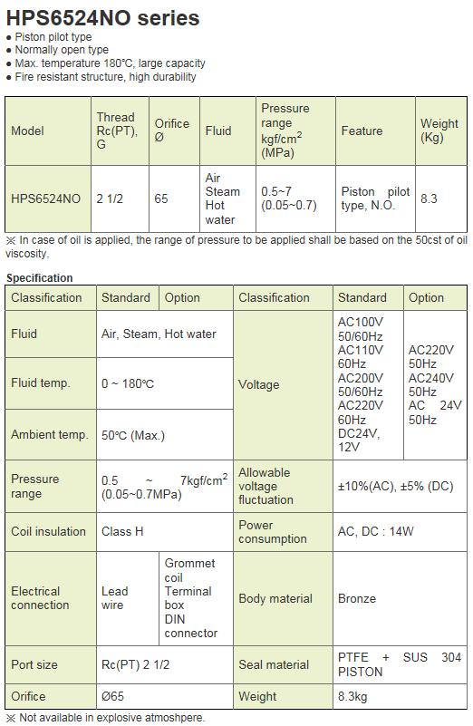 KCCPR 2 Port Solenoid Valve (Steam, Hot Water/N.O) HPS6524NO Series