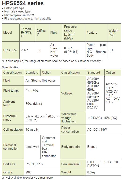 KCCPR 2 Port Solenoid Valve (Steam, Hot Water/N.C) HPS6524 Series