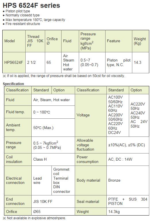 KCCPR 2 Port Solenoid Valve (Steam, Hot Water/N.C) HPS 6524F Series