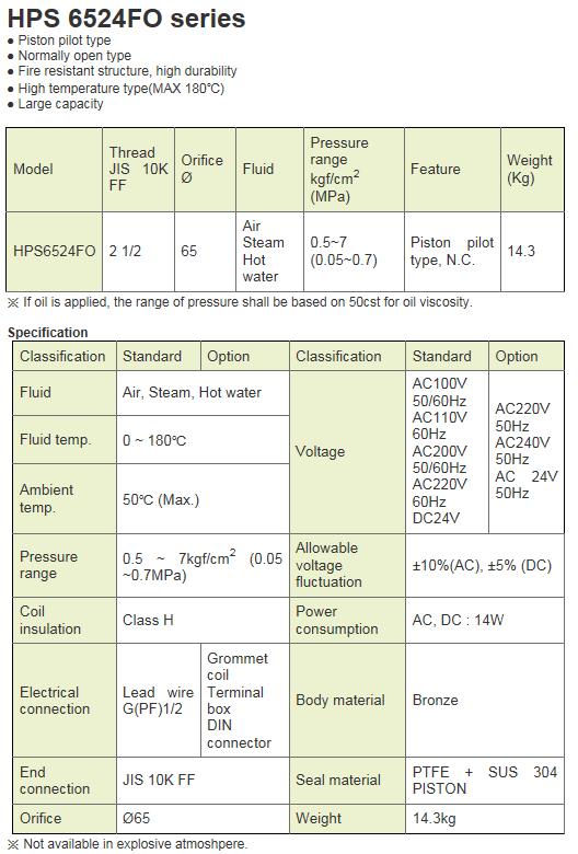 KCCPR 2 Port Solenoid Valve (Steam, Hot Water/N.O) HPS6524FO Series