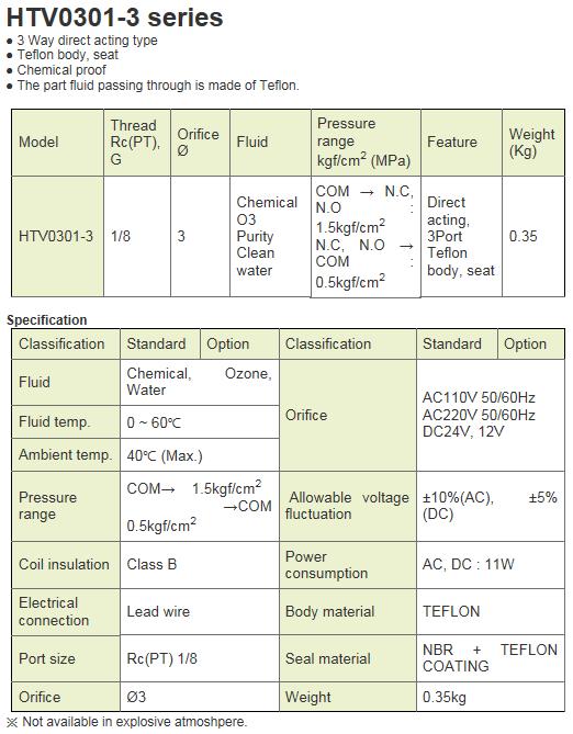 KCCPR Teflon Solenoid Valve HTV0301-3 Series