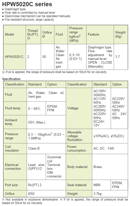 KCCPR Manual Solenoid Valve HPW5020C Series