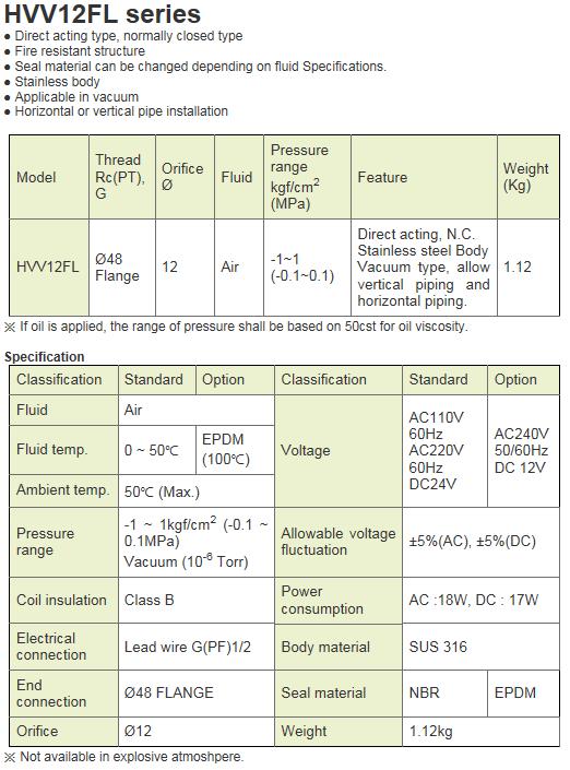 KCCPR Vacuum Solenoid Valve (Direct Acting) HVV12FL Series