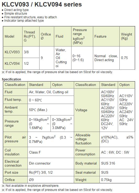 KCCPR Coolant Valve KLCV093 / KLCV094 Series