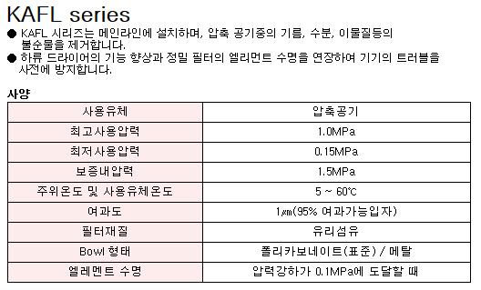 케이시시정공(주) 라인 필터 KAFL251~551 Series