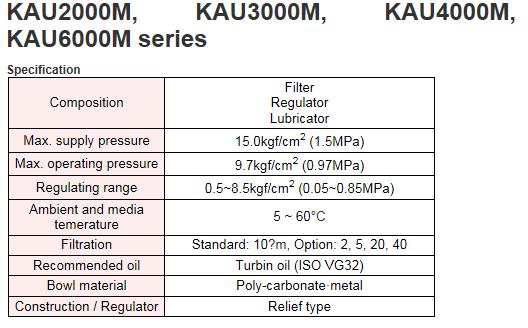 KCCPR Air Cleaning Equipment KAU2000M~6000M Series