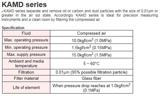 KCCPR Air Cleaning Equipment KAMD Series