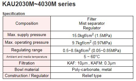 KCCPR Air Line Equipment KAU2030M~4030M Series
