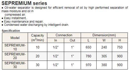 KCCPR Accessories SEPREMIUM Series