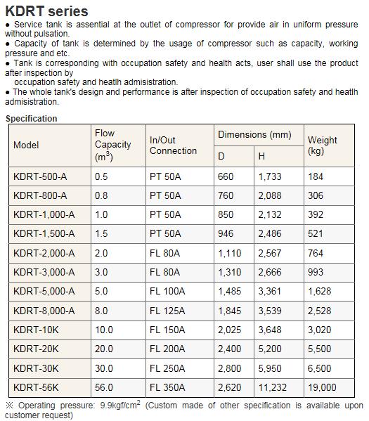 KCCPR Accessories KDRT Series