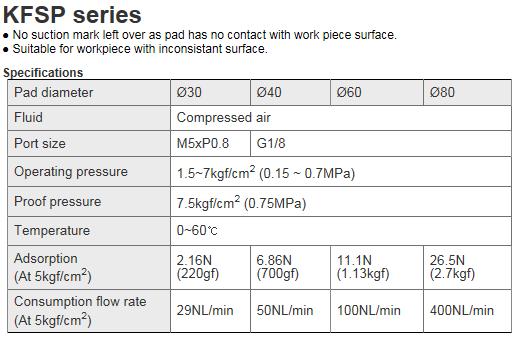 KCCPR Vacuum Equipment KFSP Series