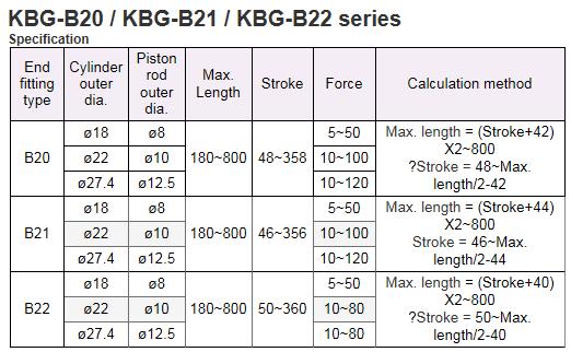 KCCPR Gas Spring KBG-B Series