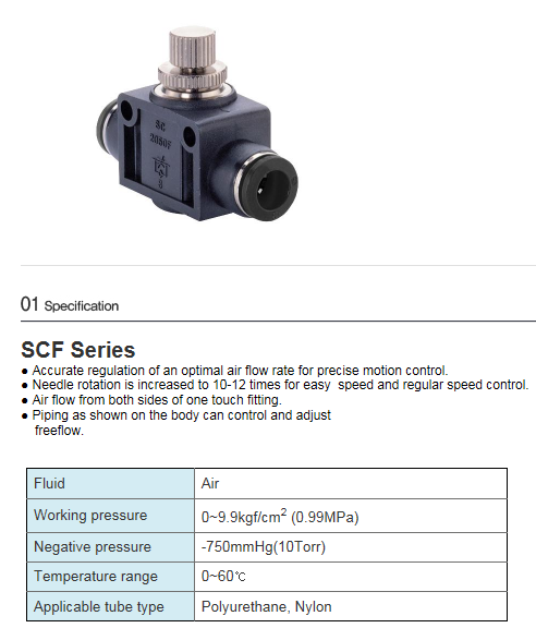 KCCPR Speed Controller  1