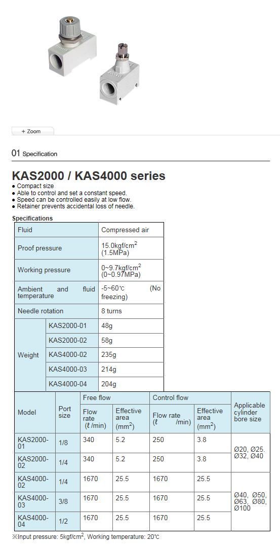KCCPR Speed Controller  3