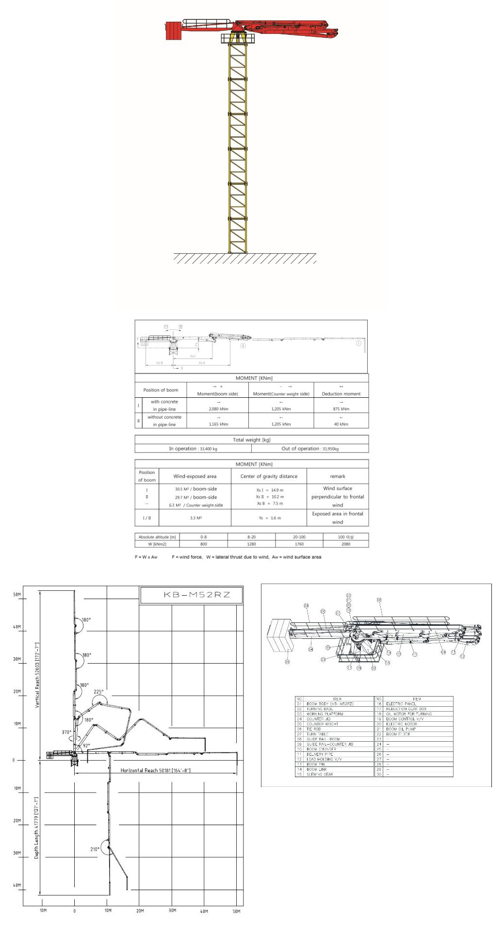 KCP CONCRETE PUMPS Placing Boom KB-52RZ