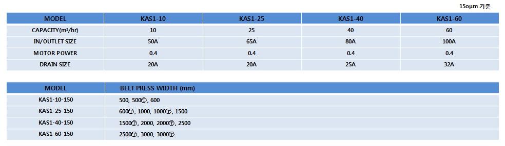 KOREA ENVI-TECH Auto Strainer KAS 1 1