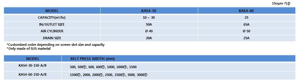 KOREA ENVI-TECH Auto Strainer KAS 4 1