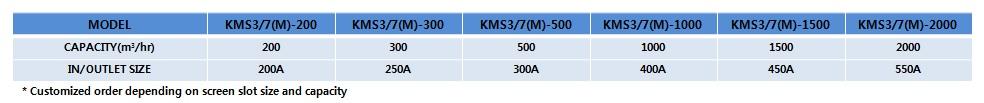 KOREA ENVI-TECH Auto Strainer KMS 3/7(M) 1