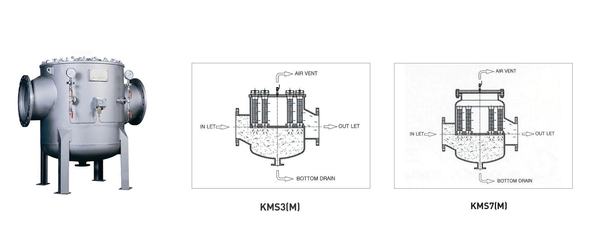(주)코리아 인바이텍 Auto Strainer KMS 3/7(M) 2