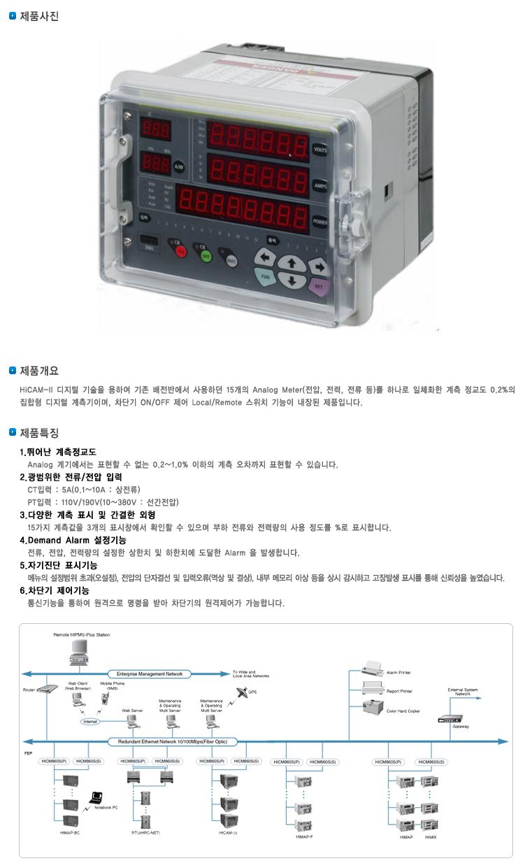 케이엠데이타 디지털 파워 메타 (IoT)  1