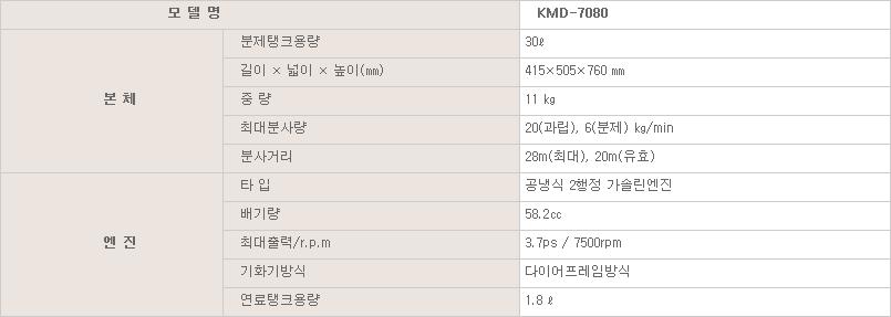 천풍산업 비료살포기 KMD-7080