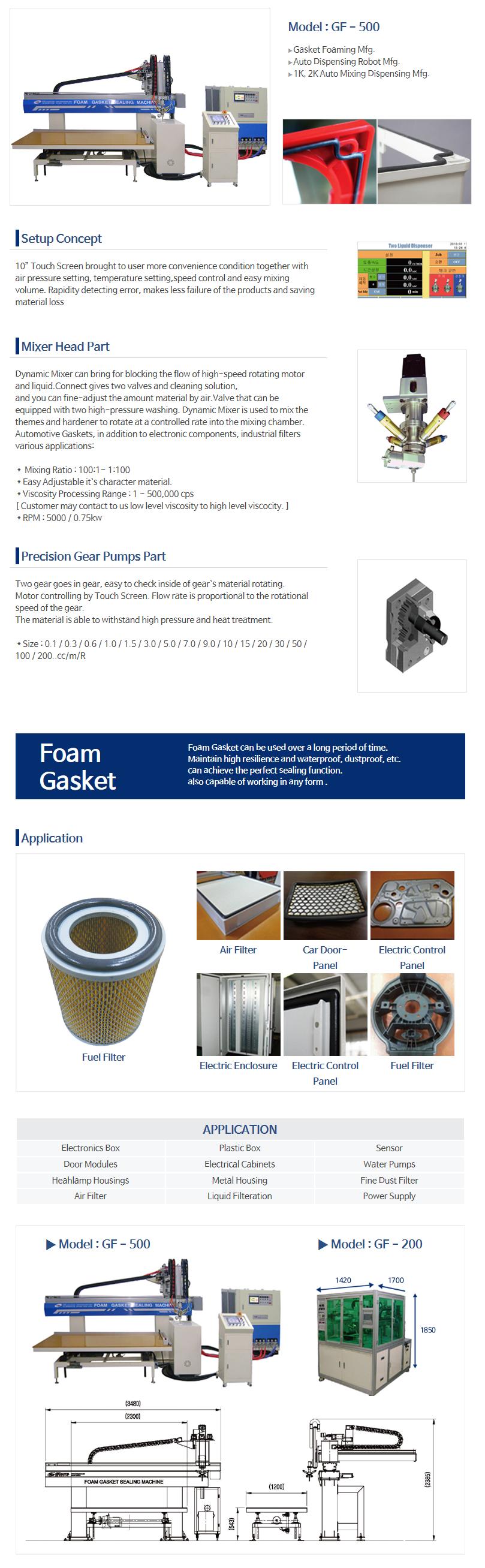 KNDSYSTEM 2K Foam Gasket Sealing GF-500/200