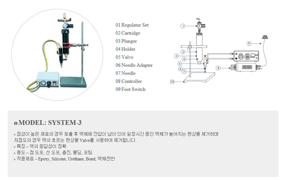 (주)케이엔디시스템 System 3  1