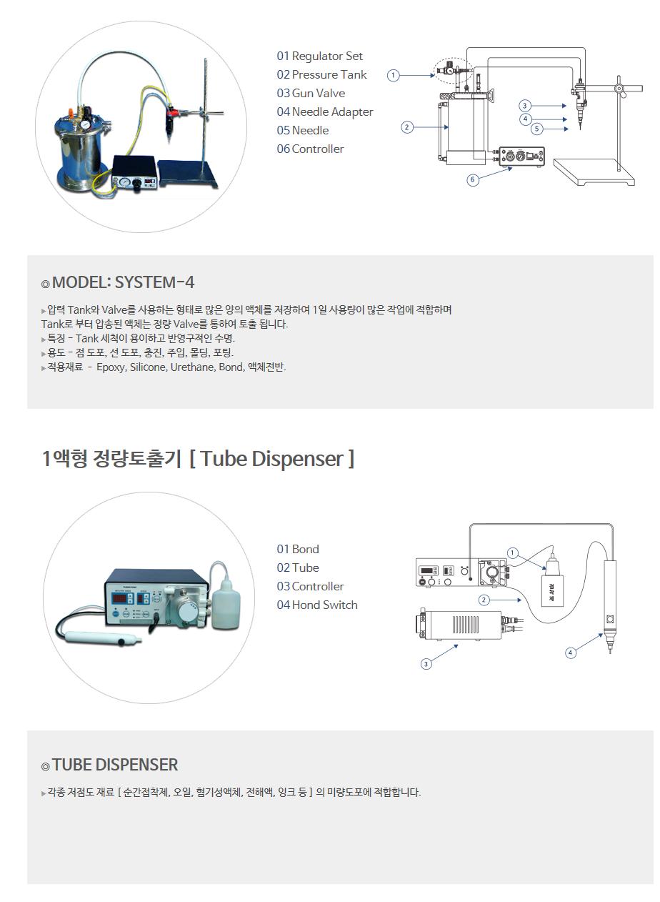 (주)케이엔디시스템 System 4  1