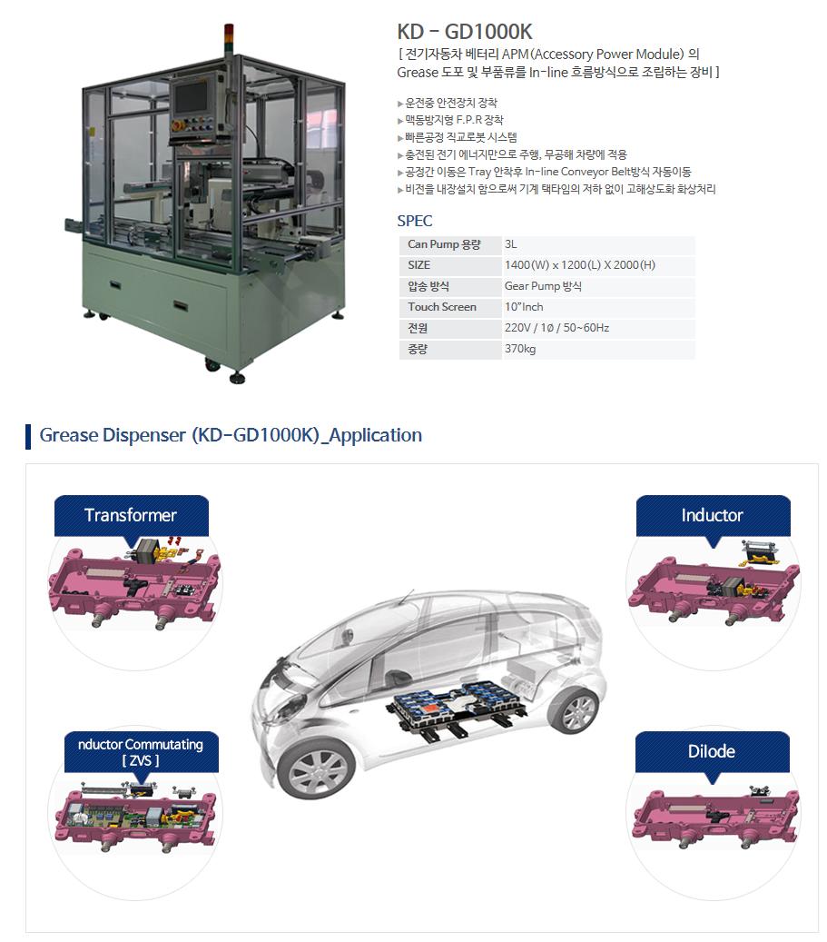 (주)케이엔디시스템 Grease Dispenser KD-GD1000K 1