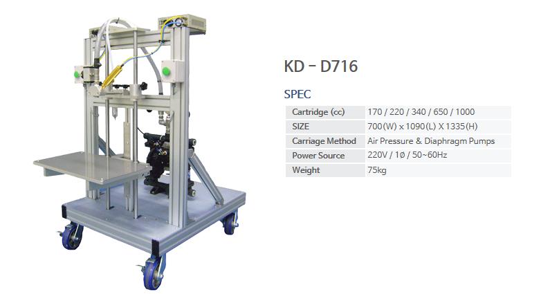 KNDSYSTEM Diaphragm Pumping Dispenser KD-D716