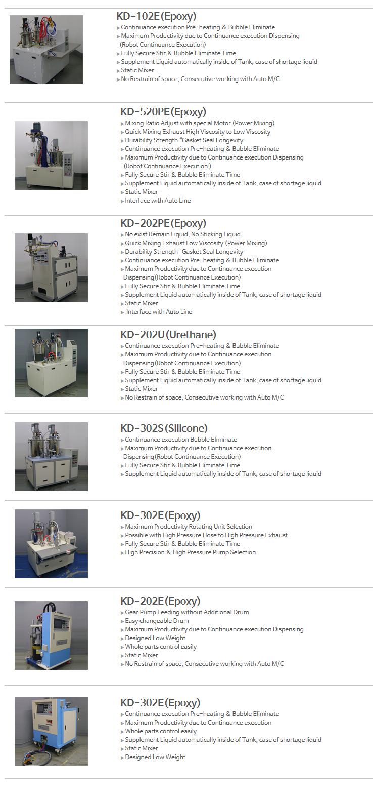 KNDSYSTEM 2K Liquid Dispenser